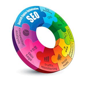 Bij technische website optimalisatie (SEO) wordt de techniek van uw website verbeterd. Hierdoor wordt uw website beter geïndexeerd door zoekmachines.